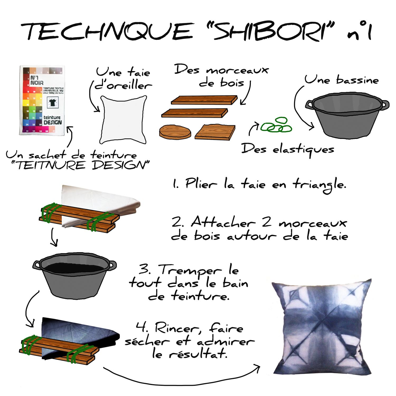 fiche teinture textile shibori