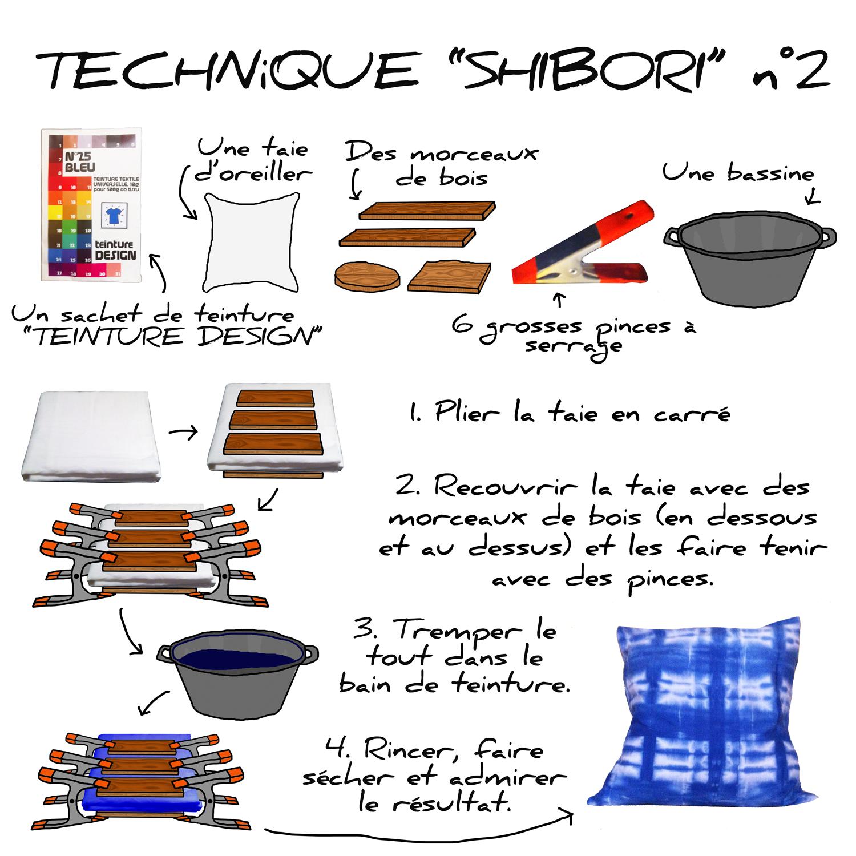 Fiche DIY shibori teinture du tissu