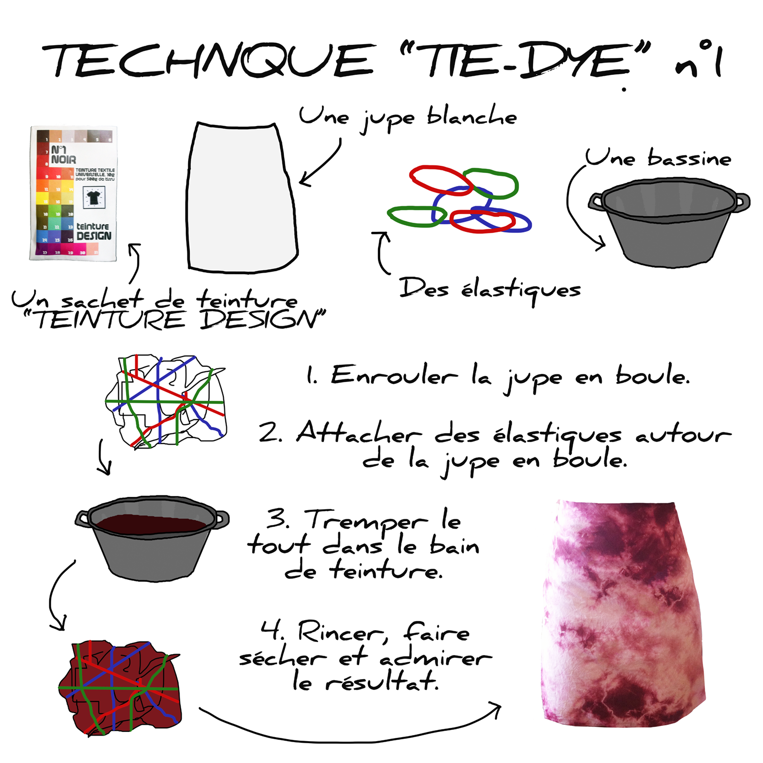 Technique de teinture tie & dye